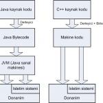 java_blok1