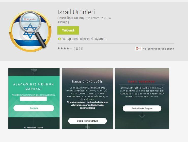 israil-urunleri-gps-review